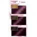 """Garnier (Гарньер) Стойкая крем-краска для волос """"Color Sensation (Колор сенсейшн), Роскошь цвета"""" с перламутром и эссенцией розы, 3.16, Аметист, 110 мл."""